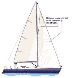 Choosing the proper sail can be a tough task for any sailor,be it required.