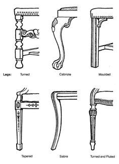identifying names of LEGS