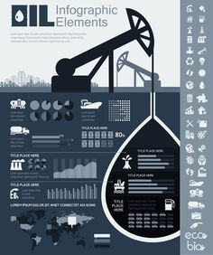 petroleum infographic - Google Search