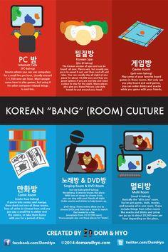 Korean Bang (Room) Culture: 7 Different Types