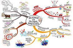 Image result for global warming art