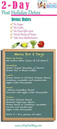 2-Day Post Holiday Detox-- perfect way to drop a few pounds post