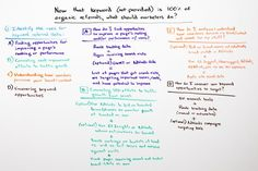 When Keyword (not provided) is 100 Percent of Organic Referrals, What Should Marketers Do? -Whiteboard Tuesday from Rand Fishkin Internet Marketing Seo, Seo Marketing, Online Marketing, Web Google, Seo News, Google Search Results, Seo Tools, Search Engine Marketing, Marketing Professional