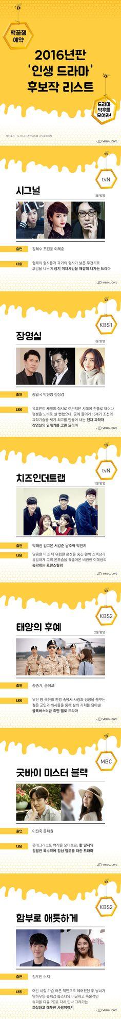 2016년 상반기 드라마 기대작 라인업 [카드뉴스]]#Drama/ #Infographic ⓒ 비주얼다이브 무단 복사·전재·재배포 금지