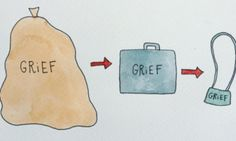 These Illustrations Totally Nail How Difficult The Grief Process Is | The Huffington Post