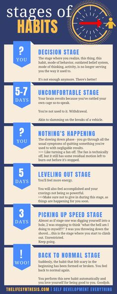 Creating good habits and changing bad habits can be a huge pain, not to mention the source of depressing frustration with yourself. If this infographic about habits helps you, make sure to pick up my free habit tracker on the site. We're in this together.