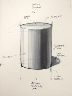Products and perspective (2) | Exploratory Sketching
