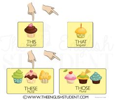 Difference between THIS, THAT, THESE, THOSE ESL, ELL  See more @ www.theenglishstudent.com