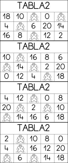 Bingo Multiplicar tabla del 2