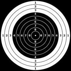 m Air Rifle target. Shooting Targets, Shooting Guns, Shooting Range, Pistol Targets, Range Targets, Paper Targets, Survival, Target Practice, Air Rifle