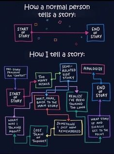 Explaining ADHD to others can be difficult. Here's how one artist with ADHD uses comics to illustrate her story and the ADHD experience. Lol So True, Funny But True, Daily Words Of Wisdom, Normal Person, Literally Me, Telling Stories, Describe Me, Enfp, Introvert