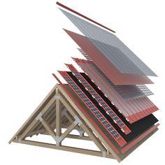 Un nuevo tejado solar que viene a competir con Tesla, asegura que es más barato, más eficiente y que se puede instalar en la mitad de tiempo.