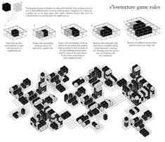 A self-organizing structure based on an algorithm that generates personalized housing units.