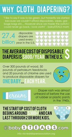 Why do moms choose to cloth diaper? This cloth diapering infographic explains why it just makes sense, for baby, you, and mother earth. #ecofriendly #baby #clothdiapering