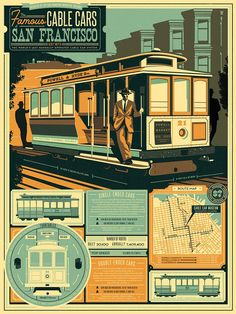 OMG Posters!  » Archive  The Famous Cable Cars of San Francisco Infographic Poster by Telegramme Paper Co. from Info•Rama