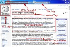 do SEO for website pages and will rank high on google by noumanmukhtar