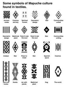 Mapuche Symbols: