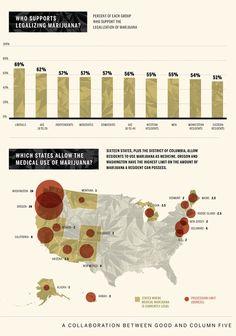 America Loves Weed More Each Year