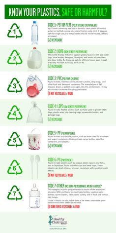 Learn which plastic recycling codes mean your plastic is safe, harmful, and whether or not to toss it in the recycling bin! Recycling Containers, Plastic Container Storage, Plastic Containers, Food Storage Containers, Plastic Recycling, Girls Camp Handouts, Glass Food Storage, Love The Earth, Glass Water Bottle