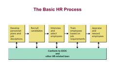 HR Morning is the leading source for HR and employment law news and analysis.  http://www.skyarchhrsolutions.com/