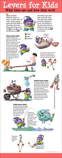 Earth Science Infotoons by Michael Kline, via Behance