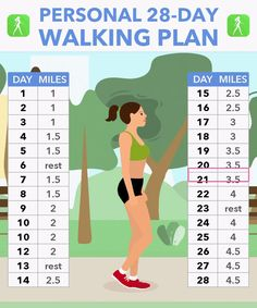 28day walking program