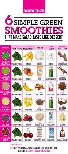 Infografía de 6 formas de tratar las frutas y vegetales como si fueran postres ;)