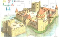 Medieval castles in Europe. Castles and knights in medieval ages. Famous castles from medieval times. Castles Topic, Castle Layout, Castle Project, Dragons, Château Fort, Medieval Castle, Sims Medieval, Medieval Fortress, Medieval Times