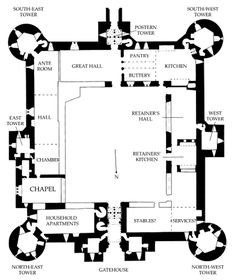 A small selection of medieval castle layouts Fantasy Castle, Fantasy Map, Medieval Fantasy, Castle Floor Plan, House Floor Plans, Medieval Castle Layout, Castillo Bodiam, The Plan, How To Plan