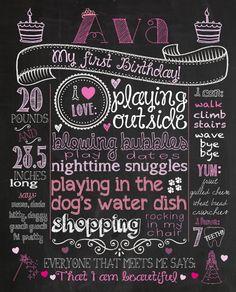 Customized 1st birthday chalkboard poster