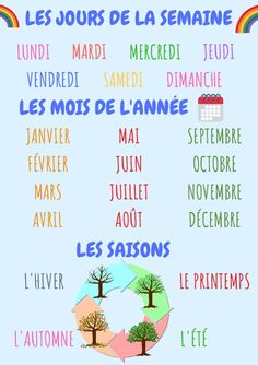 Lexicon day of the week, months of the year and the seasons Basic French Words, French Phrases, Learning French For Kids, Teaching French, French Language Lessons, French Lessons, Study French, Learn French, France For Kids