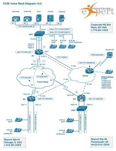 642-637 Securing Networks with Cisco Routers and Switches (SECURE v1.0)
