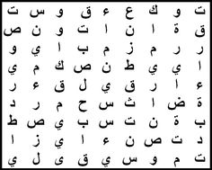 The 9th letter of the Arabic alphabet is: ذ (Name: dhaal