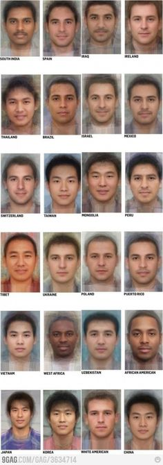 Average looking of each country