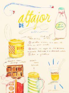 receita ilustrada #3 – alfajor de colher
