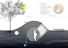 This Underground Fridge Could Be The Best Solution For Off-Grid Food Storage. Off Grid, Underground Bunker, Underground Cellar, Root Cellar, Earthship, Dezeen, Alternative Energy, Survival Skills, Survival Hacks