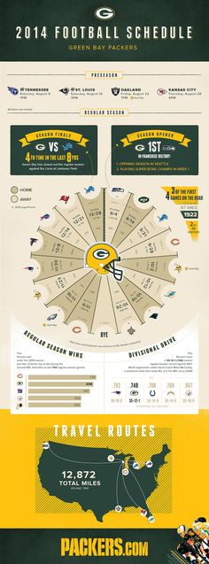 Examples of Extraordinary Infographics From 2014 | Hubspot