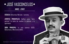 """JOSÉ VASCONCELOS  ESCUELA: Bolivarista, Marxista - Leninista.  APORTES PRINCIPALES: Calificó como """"obra patriota"""" la tarea de resolver la pobreza y la ignorancia.  OBRA PRINCIPAL: La raza cósmica (1925) Bolivarismo y Monroísmo (1934)."""