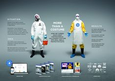 "Doctors of the World - ""More Than A Costume"" Cannes Lions International Festival of Creativity 2015"