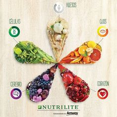 Check out the Nutrilite® Double X® from the Nutrilite product collection in our product catalog. Shop Amway US for a wide selection of high quality products today. Nutrilite Vitamins, Artistry Amway, Amway Business, Multivitamin Tablets, Blueberry Fruit, Organic Vitamins, Pantothenic Acid, Eat The Rainbow, Natural Supplements