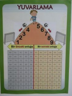 This Pin was discovered by mel Math 4 Kids, Go Math, Math School, Math Class, Educational Activities, Classroom Activities, School Timetable, Math Sheets, First Grade Activities