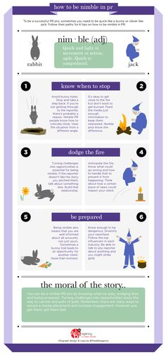 [INFOGRAPHIC] How to be nimble in public relations