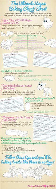 The Ultimate Vegan Baking Cheat Sheet!