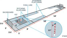 Backyard Games: Plans for Horsehoes, Bocce, Volleyball, Croquet How to Build a Horseshoe Pit, Bocce Backyard Layout, Backyard Games, Backyard Projects, Outdoor Projects, Backyard Landscaping, Backyard Ideas, Garden Ideas, Landscaping Ideas, Lawn Games