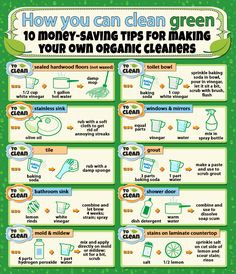 Want to clean green? Try these money-saving tips for making your own organic cleaners and watch your house shine.