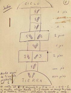 Anotaciones de Cortázar ~ compiladas en El Cuaderno de Bitácora de Rayuela, 1983.