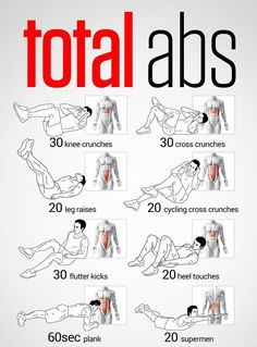 4 Weeks to Flat Abs: Give it 10 minutes a day for 3 days a week, add in some cardio, and you*ll lose 2 ab inches in 4 weeks. *supported side plank *roll-up w/ swiss ball *rolling pike w/ swiss ball *swiss ball crunch…