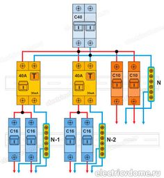 неправильное подключение нулей узо Ac Wiring, Home Electrical Wiring, Distribution Board, Working Area, Transformers, Periodic Table, Workshop, Floor Plans, Building