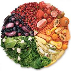 make sure to eat your colors! eating produce in a variety of colors offers up a range of vitamins & antioxidents