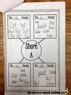 The Second Grade Superkids: Short Vowel Word Families Freebie First Grade Words, Second Grade, Anchor Charts First Grade, Literacy Activities, Kindergarten Literacy, Reading Activities, Teaching Reading, Teaching Ideas, Preschool